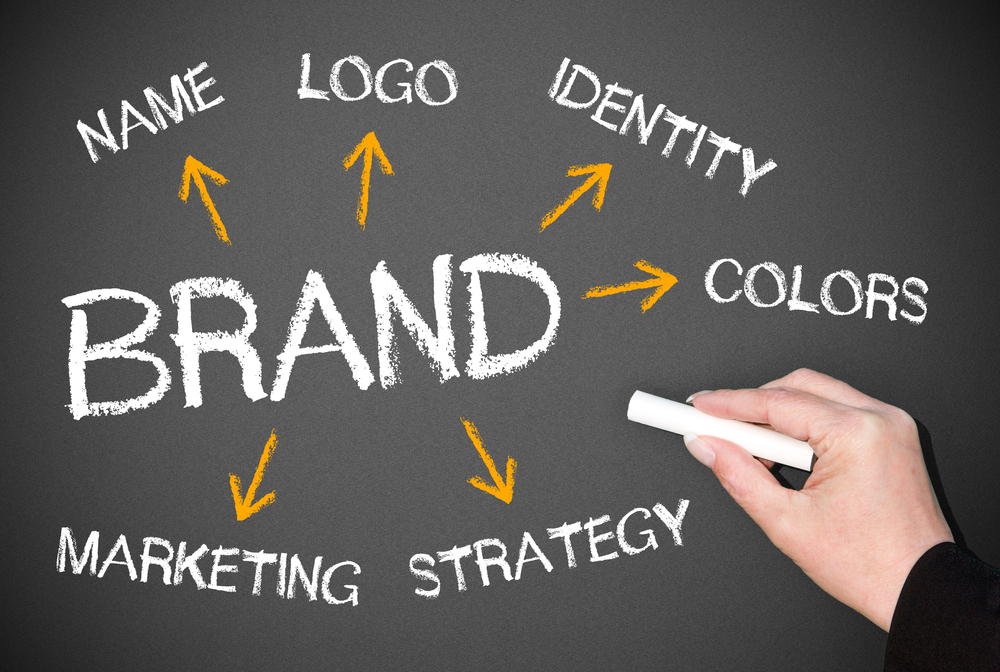 What Does a Branding Agency Offer?